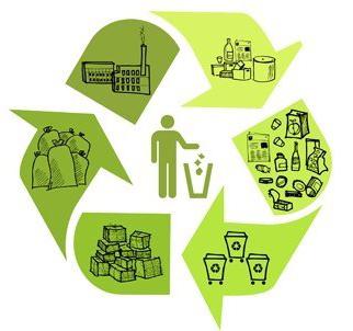 tái chế rác thải bao bì nhựa