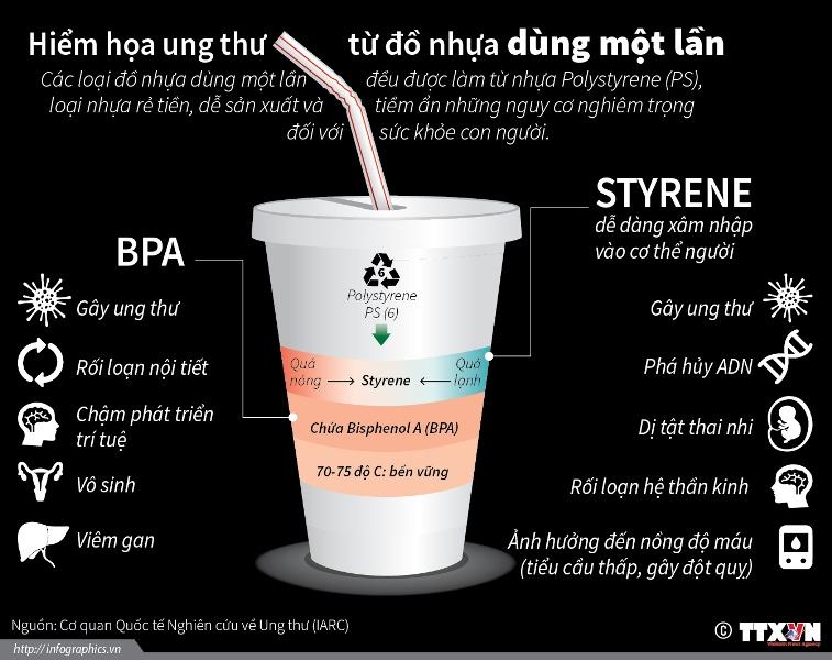 đồ dùng nhựa trong cuộc sống